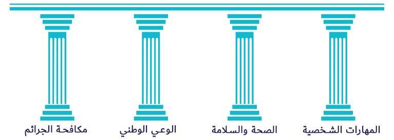 Aqdar Pillars